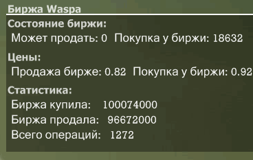 Биржа waspa.ru